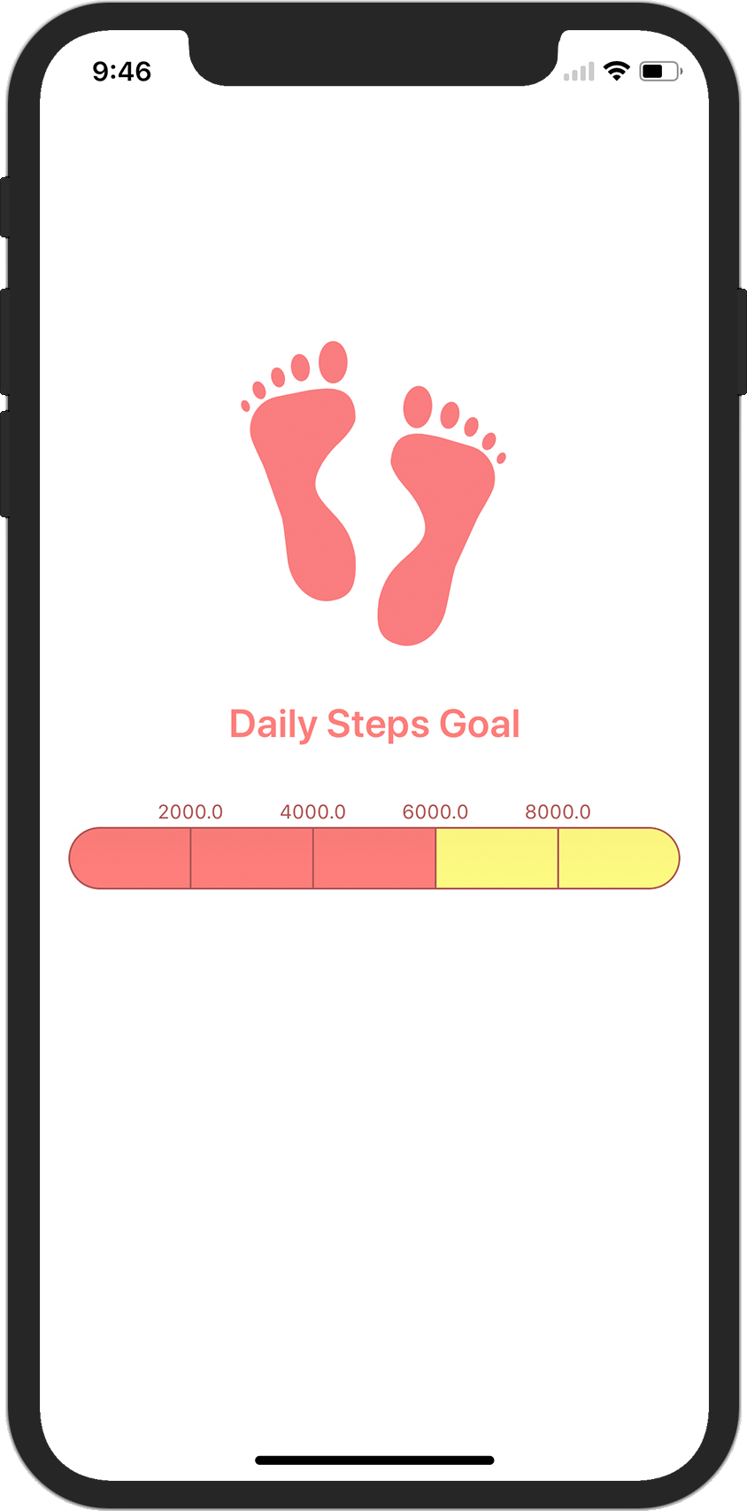 ProgressMeter - Display the progress on a meter with